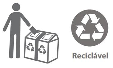 Voce Sabe O Que Significam Os Simbolos De Reciclagem