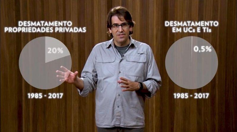 Fatos Florestais: vídeo desfaz mitos que opõem produção agrícola à conservação do meio ambiente no Brasil