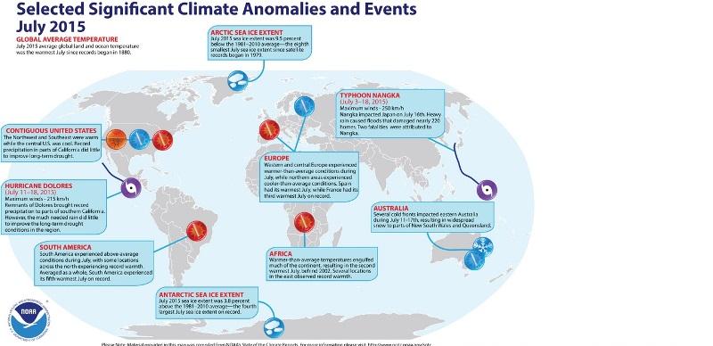 gráfico NOAA eventos climáticos extremos