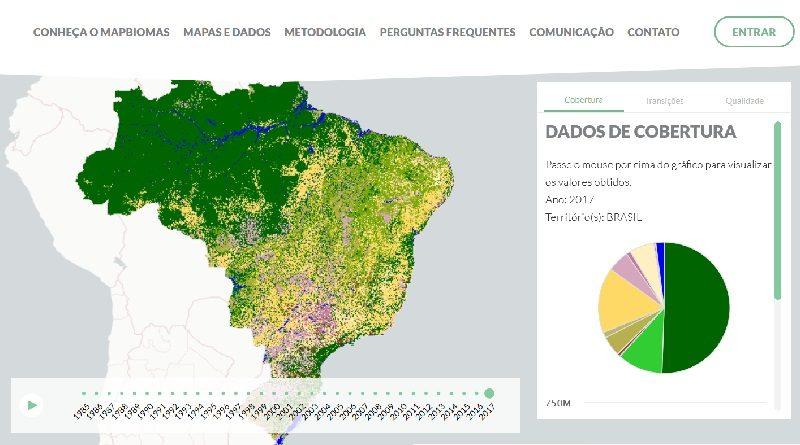 projeto mapbiomas