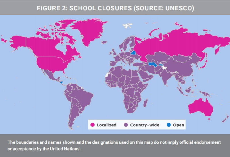 1,5 bilhão de crianças no mundo sofrem impacto pelo fechamento de escolas: 369 milhões delas dependem da merenda para se alimentar