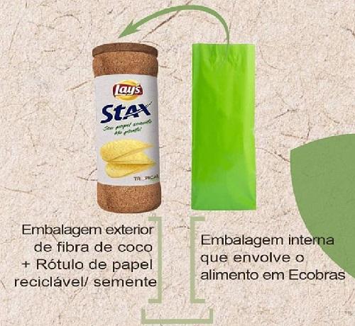 Embalagem brasileira que substitui plástico por fibra de coco é uma das finalistas em desafio mundial de sustentabilidade