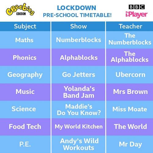 Maior rede de TV britânica, BBC terá programação educativa especial para crianças durante novo lockdown no Reino Unido